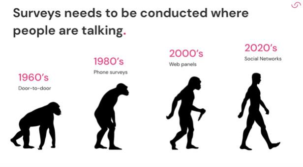 potloc_evolution_of_research