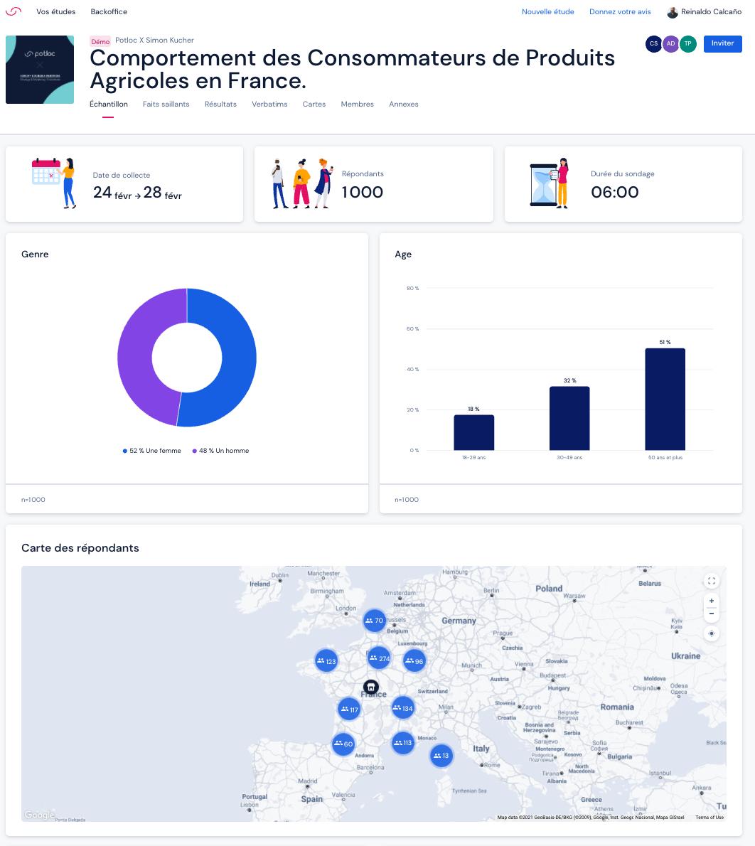 Potloc Dashboard - Comportement des Consommateurs de Produits Agricoles en France